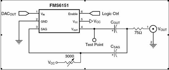rca前置电压2.5v