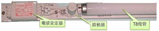 耗電燈具 使用傳統安定器增加內耗